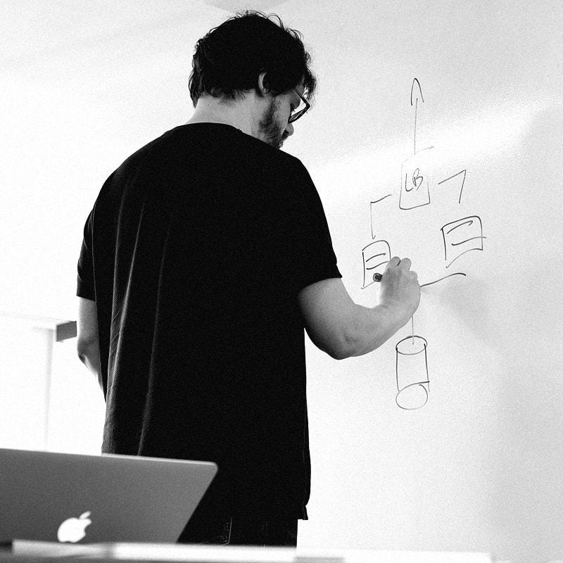 Fablr Development Services - Platform Integration