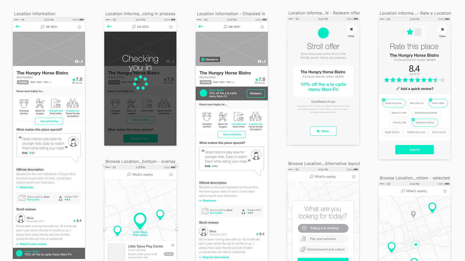 Fablr product innovation - mobile wireframes